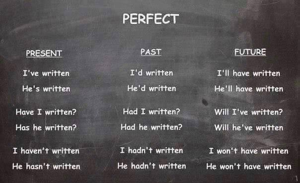100+ Useful English Tips