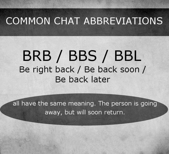 50+ Most Common Texting Abbreviations and Acronyms
