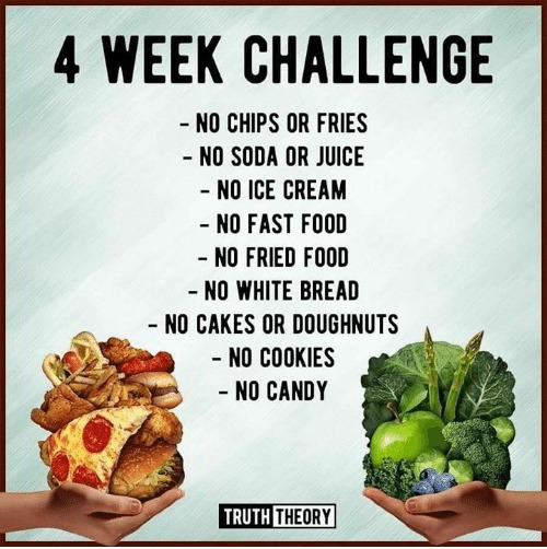 4-Week Health Challenge! Challenge Someone !!