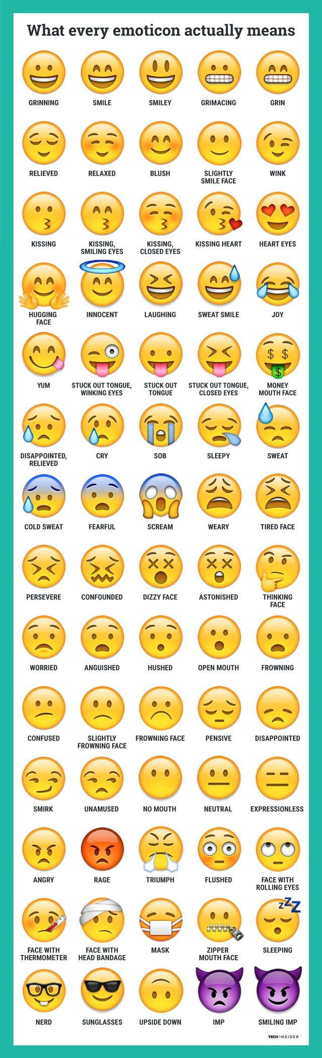 EMOJI DEFINED - Emoji People and Smileys Meanings