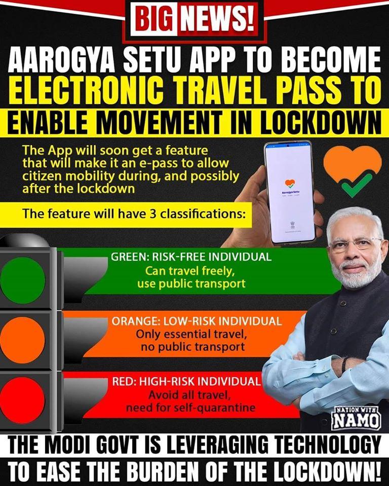 #AarogyaSetu - How To Self Check The Virus Using Aarogya Setu App?