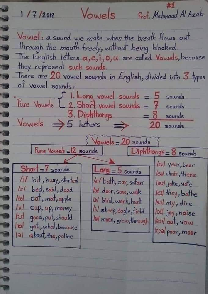 Easy English Teaching Techniques In 25 Pictures