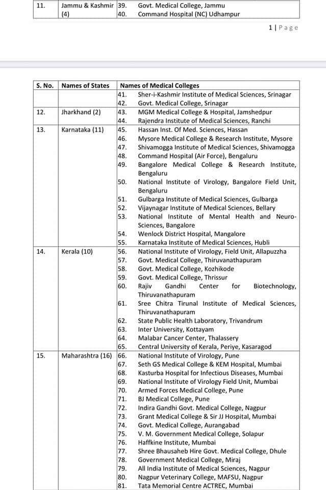 #Corona Updates - List of 146 Government Laboratories for #COVID19 Testing in India