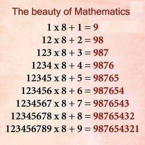 The Beauty of Mathematics! (10 Pics)
