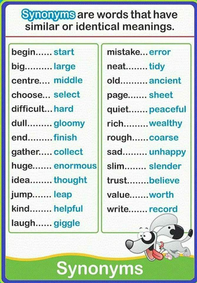 Some useful English Vocabulary | English Lessons