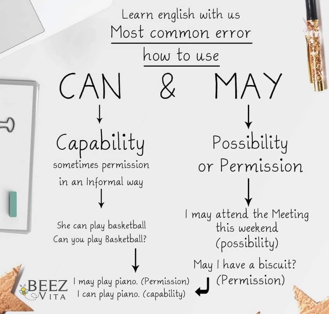 Commonly Confusing Words in English | English Lessons