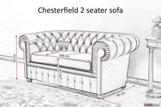 Dimensions and standards for the design of sofas (23 Pics)