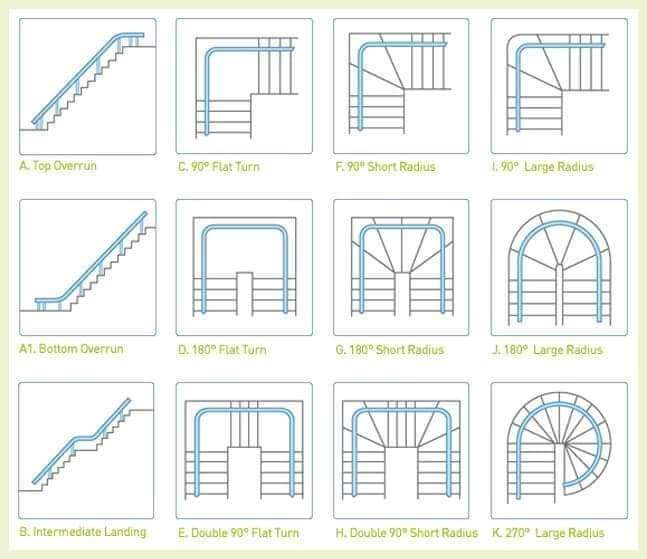 Staircase Standards- Information and details! (13 Pics)