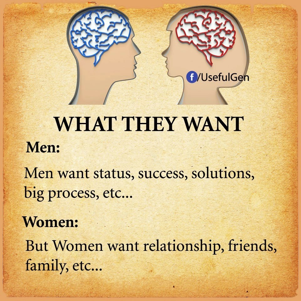 Men vs Women in 10 Pics