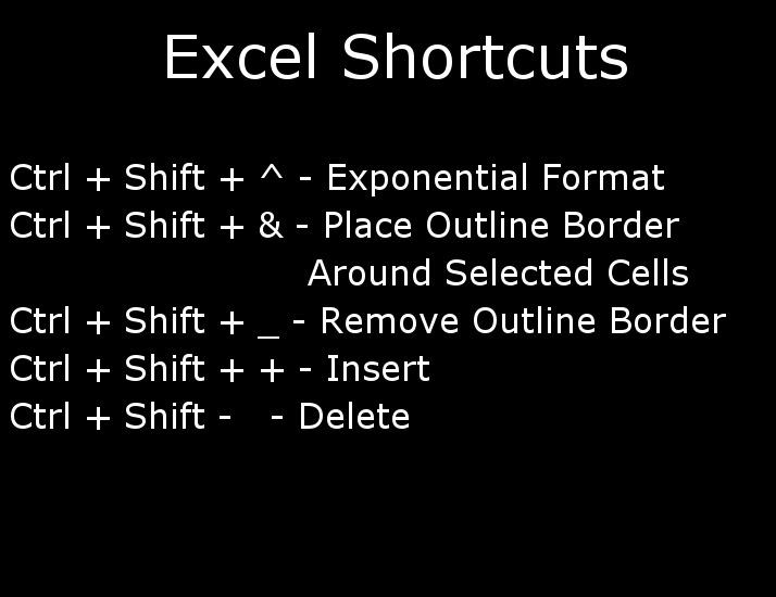 Microsoft Excel Shortcut Keys (12 Pics)