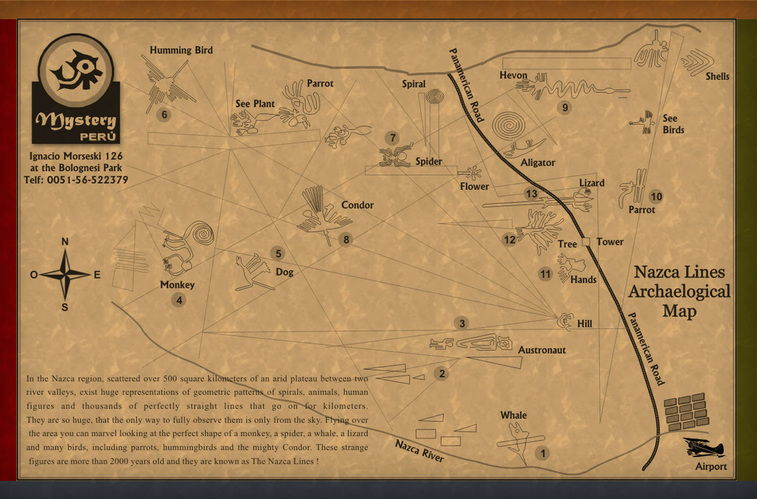 Nazca Lines - Mysterious Geoglyphs in Peru