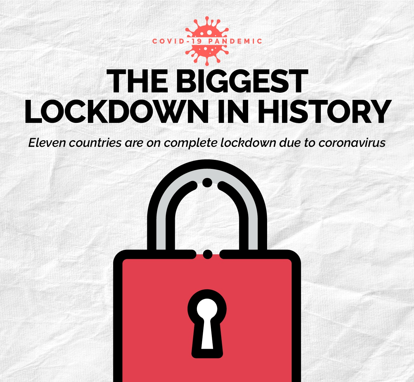 Why is a 21-day lockdown needed to fight #COVID19? | #Corona Crisis