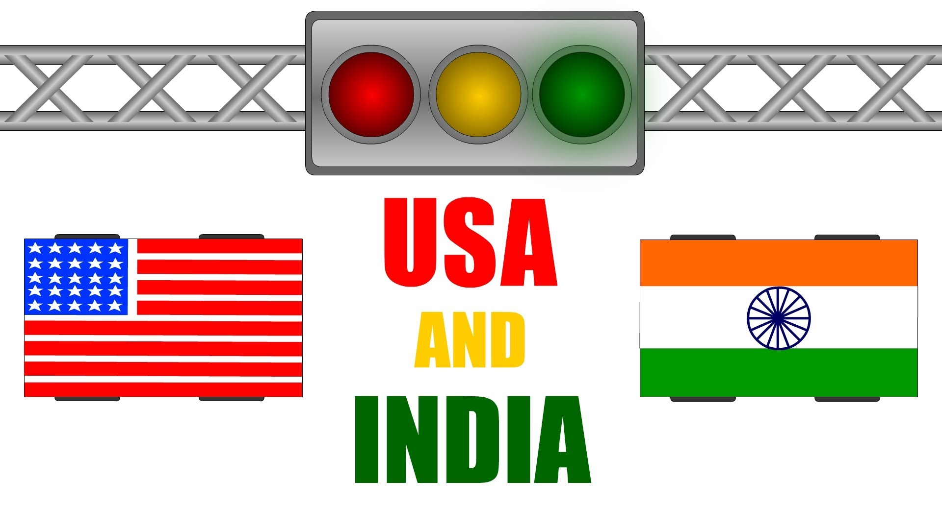TRAFFIC COMPARISON: INDIA vs USA