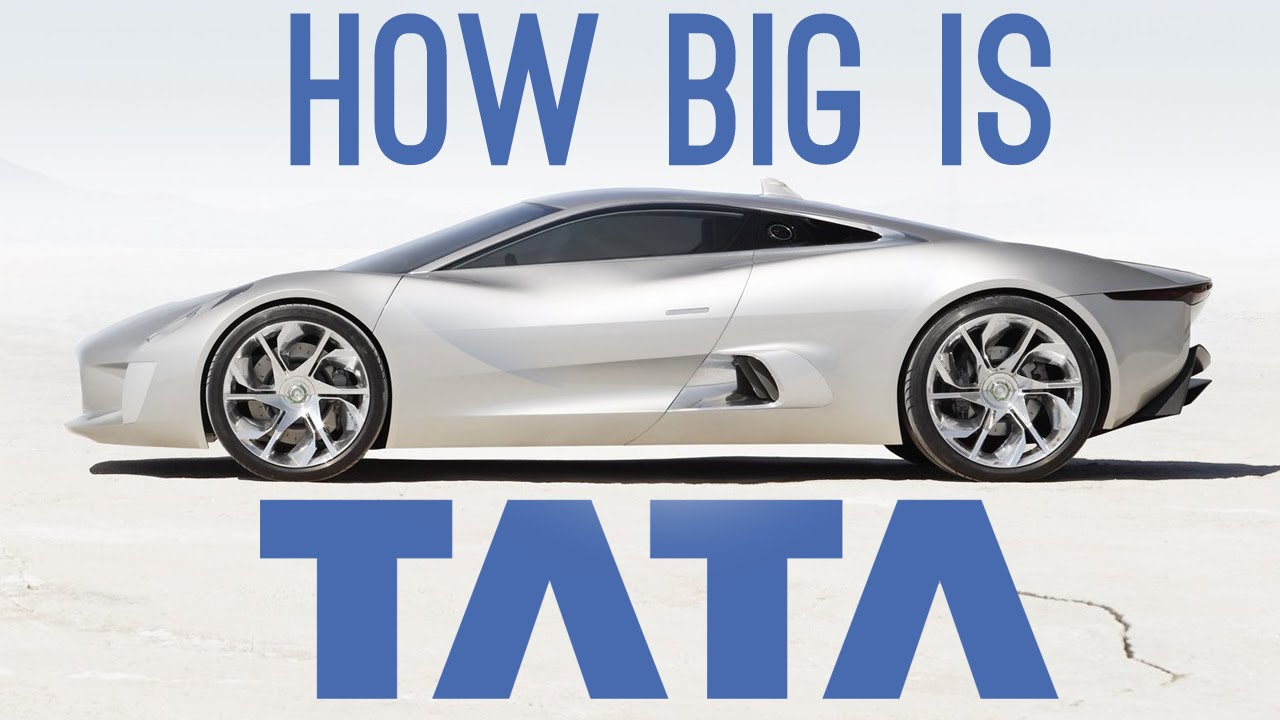 How BIG is TATA Group ?