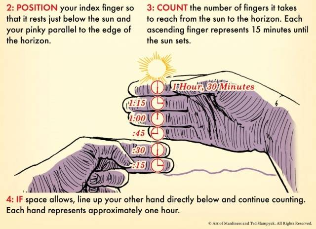 How To Approximately Measure Remaining Daylight Time With Just Your Hands (2 pics)