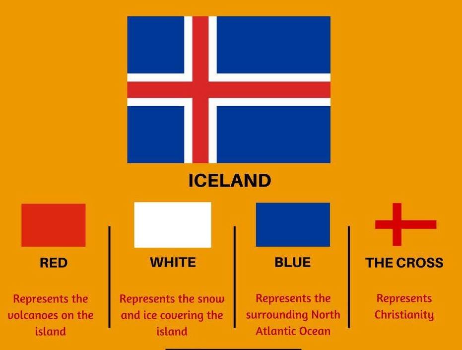 A Flag Can Tell You Quite A Bit About The Country (30+ Pics)