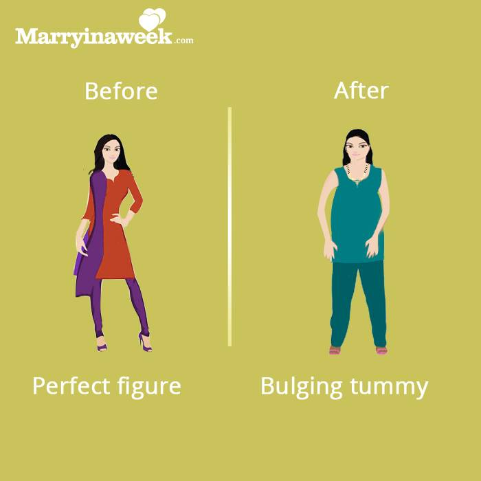 10 Changes In Life Of Indian Woman Before and After Marriage