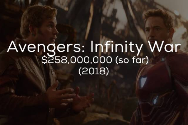 Marvel Cinematic Universe Really Earns Tons Of Money With Their Movies (19 pics)