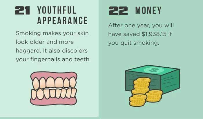 50 Reasons To Stop Smoking Today