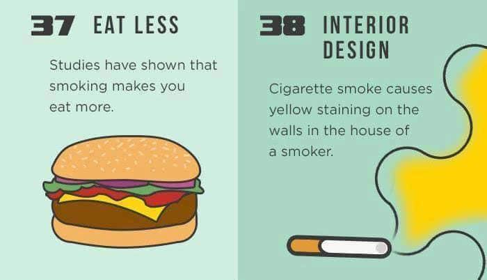 50 Reasons To Stop Smoking Today