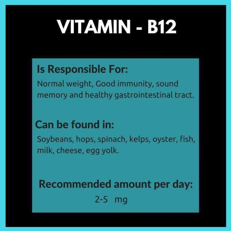 A worth Reading Review of All Vitamins (10 Pics)